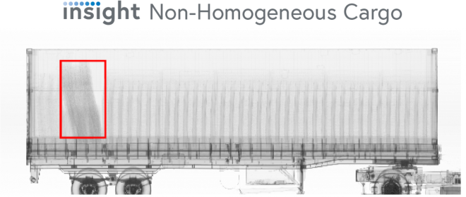 In Sight Non Homogenous 20210311
