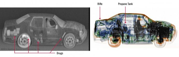 Combinational imaging