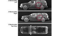 Z Portal for Vehicles
